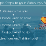 Announcement: How to come on a holiday or short break in Aldeburgh