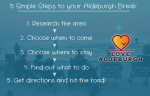 How to come on a holiday or short break in Aldeburgh